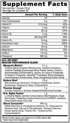 NO xplode pre workout review - NO Xplode list of ingredients