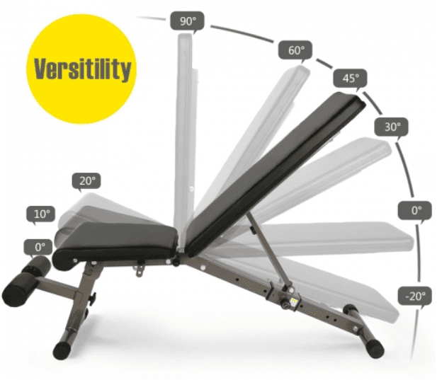 What's A Folding Workout Bench - zimtown adjustable weight bench versatility